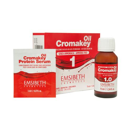 CROMAKEY -OIL - EMSIBETH