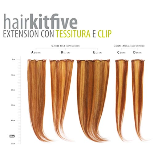 HAIRKITFIVE - DI BIASE HAIR